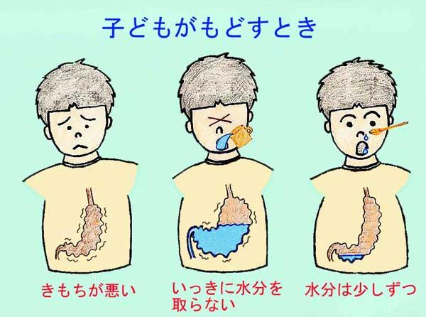 下痢 が 止まら ない